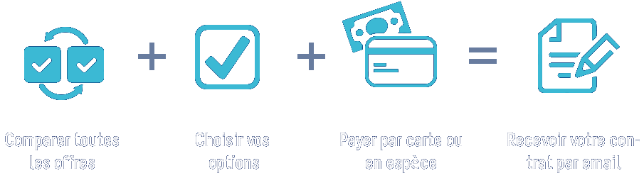 Voyageassur - assurance visa